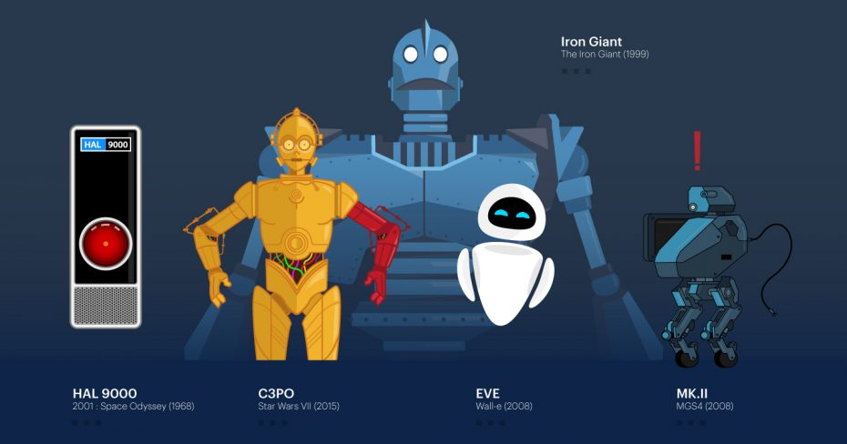 Quelques robots connus illustrés