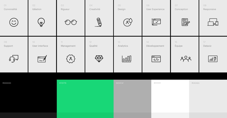 Design et branding, palette graphique d'apptitude.